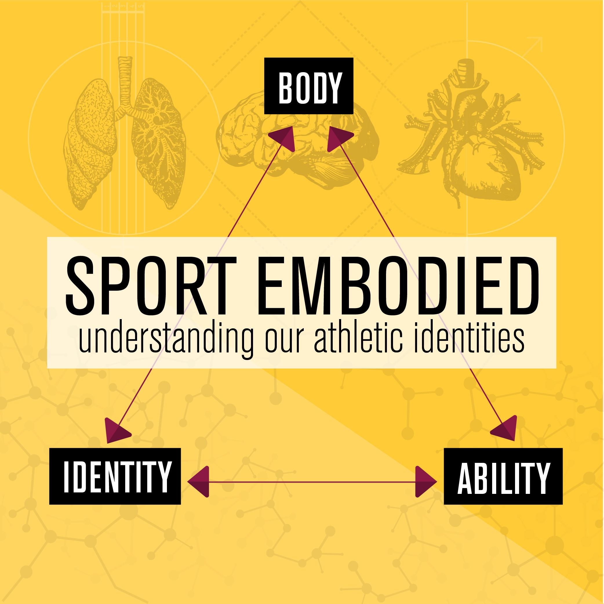 "A triangular graphic with ""Sport Embodied: Understanding Our Athletic Identities"" in the center. At each point is body, identity, and ability."